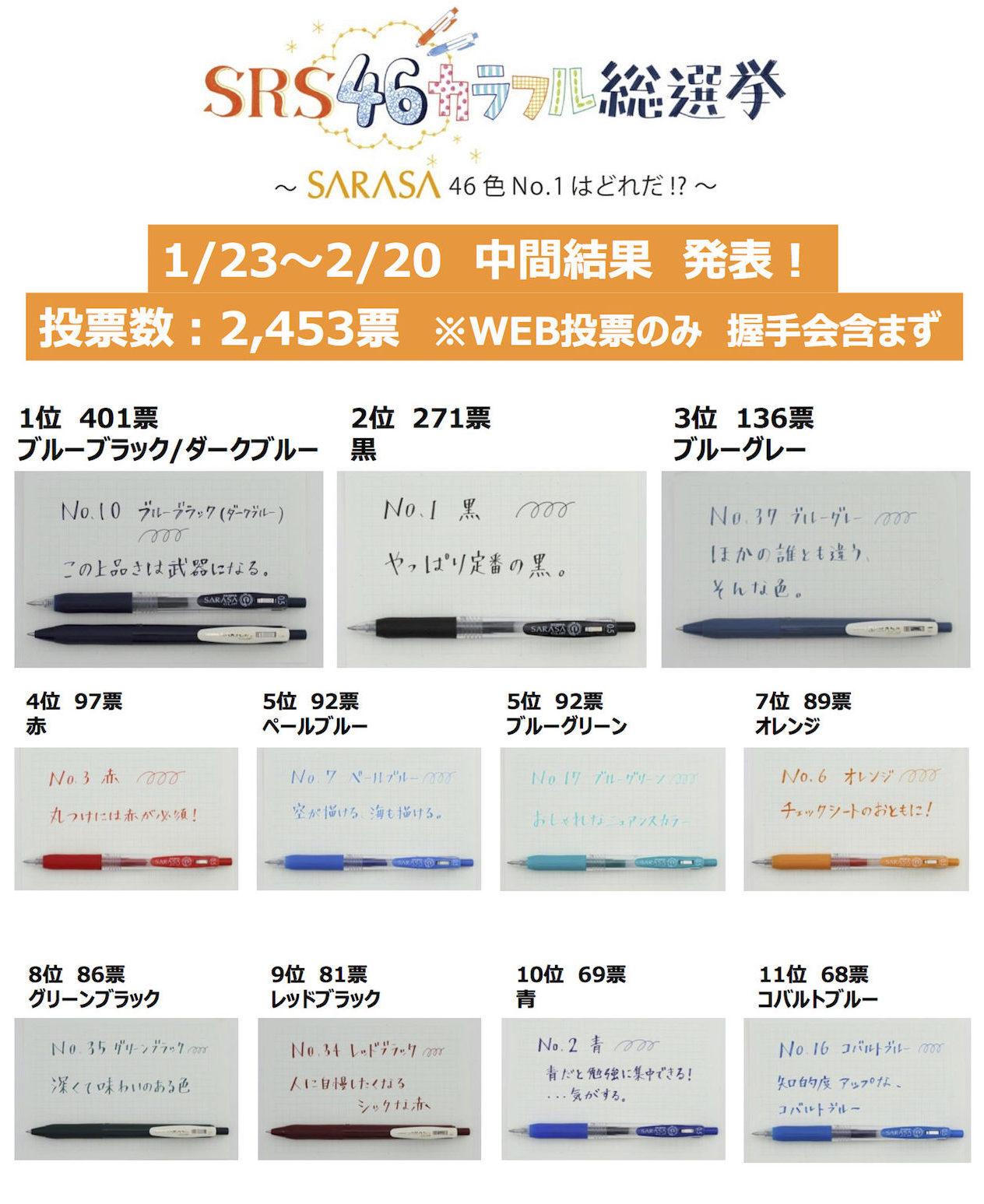 SRS46中間発表1